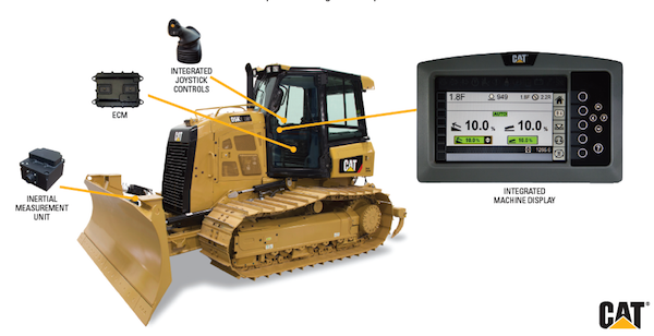 Cat Dozer Grade Assist