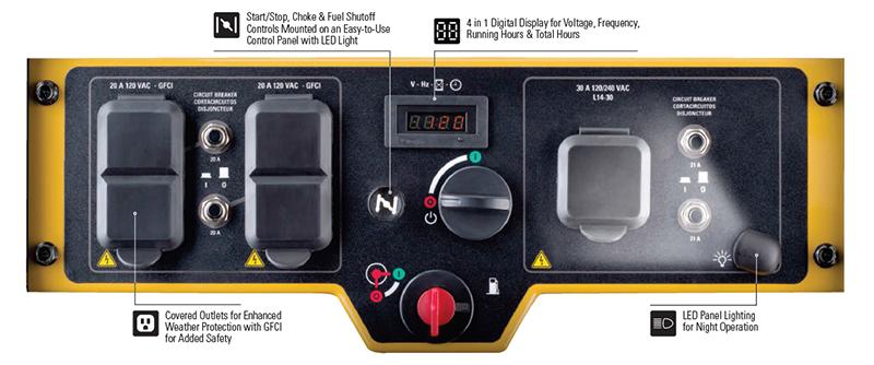 cat portable generator control panel