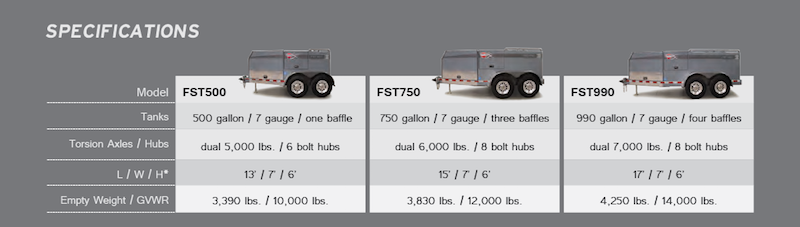 Wheeler CAT Thunder Creek fuel and service trailer specifications