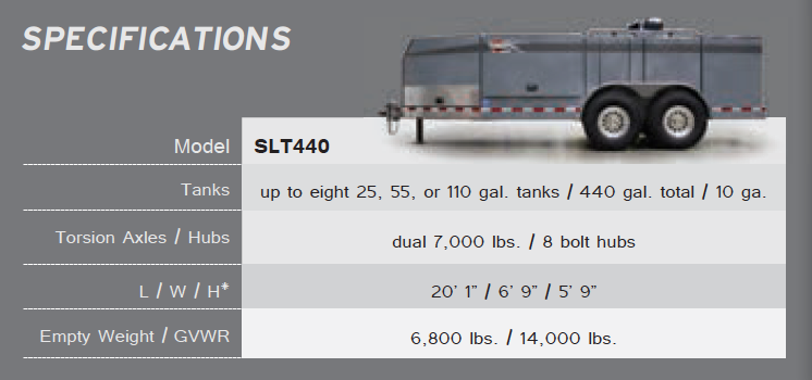 Thunder Creek Service and Lube Trailer specifications