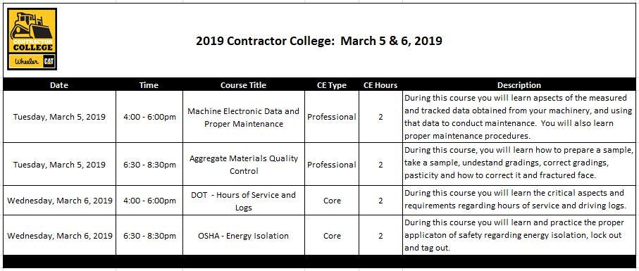 Contractor College 2019